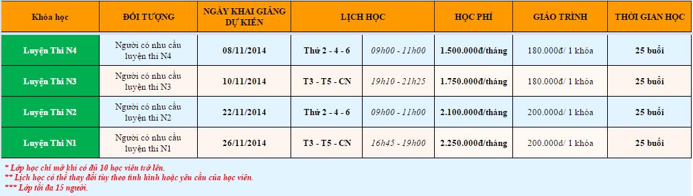 tuyen-sinh-cac-lop-tieng-nhat-thang-122014-3