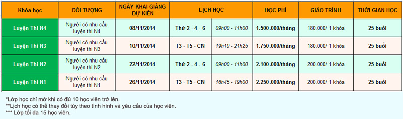 lich-khai-giang-cac-lop-tieng-nhat-thang-112014_02