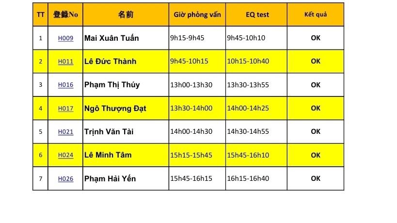 Kết quả pv ngày 10-12.pdf_page_1