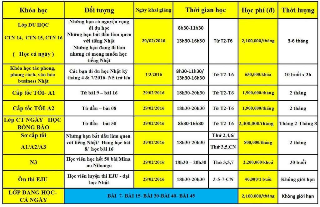 Lịch khai giảng lop tieng Nhat