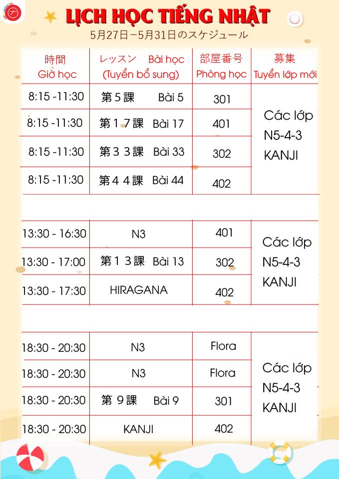 Lớp học tiếng Nhật tại Hà Nội